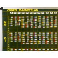 Exakt gesetzte Magnetsymbole auf der Plantafel können gegen ungewollte Verschiebungen (z.B. durch das Reinigungspersonal) durch Kunstglasabdeckungen geschützt werden.