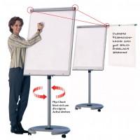 Der Flip-Chart lässt sich um die eigene Achse drehen