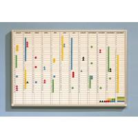 Jahreskalender, Die Tage 1 – 31 und die Monate werden mit magnetischen Datums- und Monatsstreifen, Sonn- und Feiertage rot, angezeigt.
